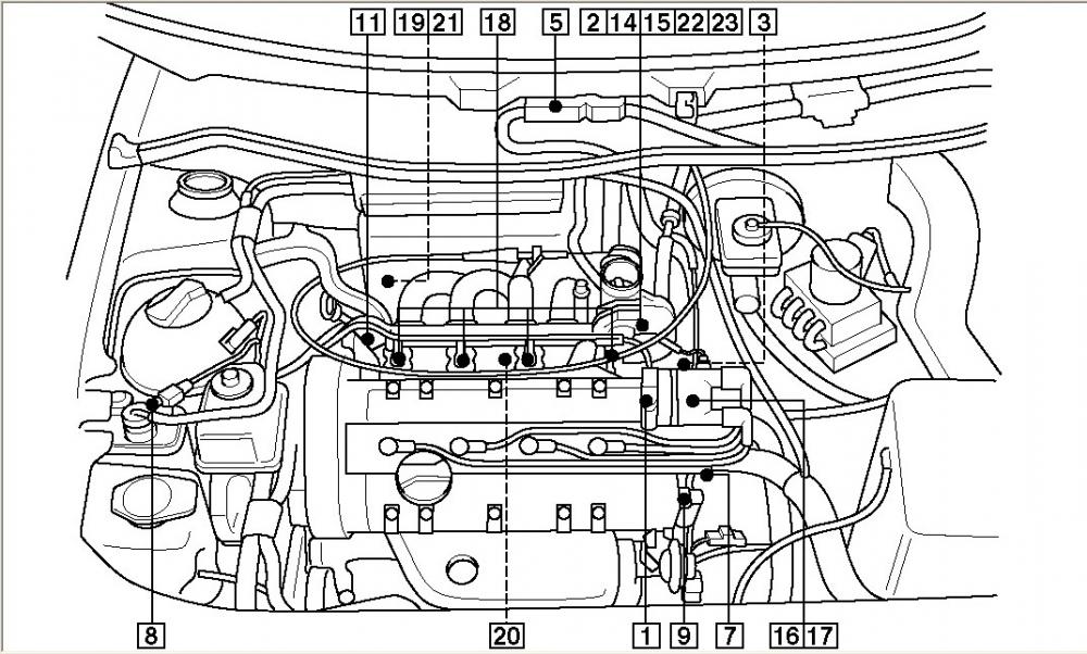 Основы теории двигателя
