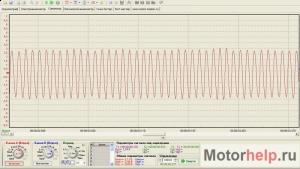Проверка датчиков системы впрыска осциллографом.