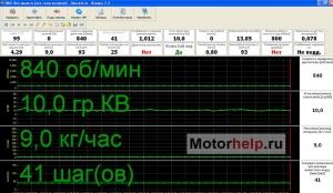 1329331259 ya 7.2 vaz 15 8v - Чип тюнер ру параметры датчиков