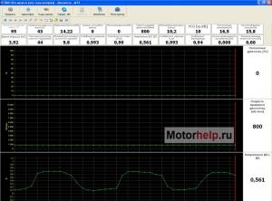 1333736293 m73 16v vaz124 - Чип тюнер ру параметры датчиков